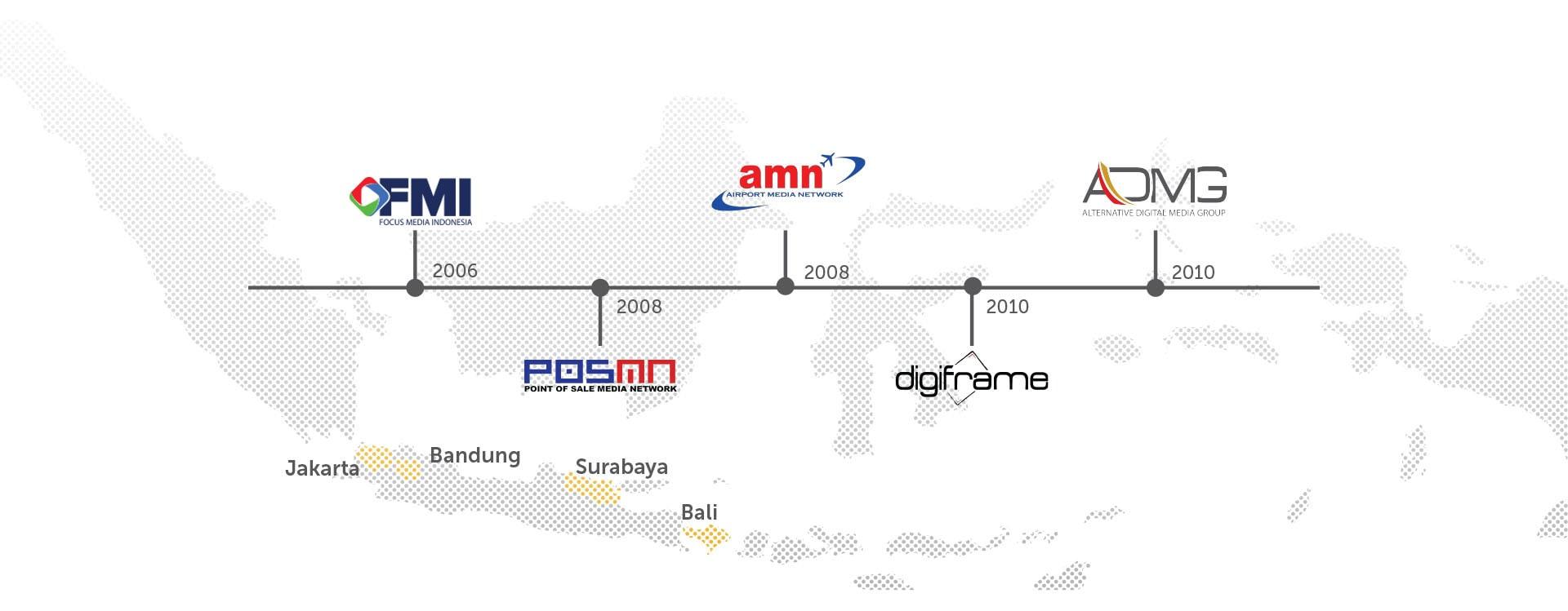 map amg